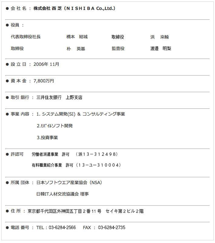 info7-3